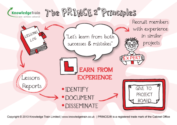 PRINCE2 Principles Learn-From-Experience