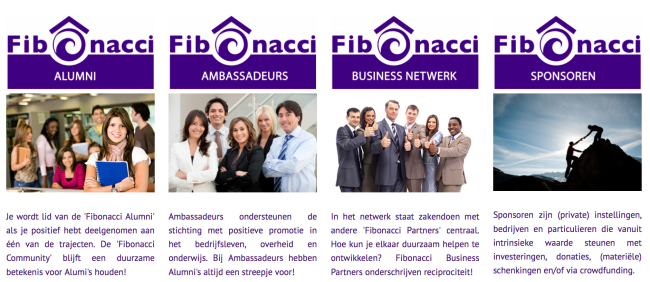 Fibonacci Talents Partners