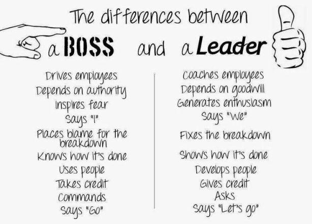 Leiderschap: Baas versus Leider