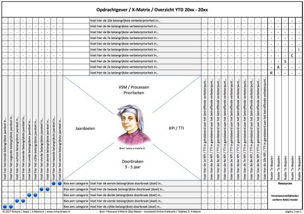Fibonacci X-Matrix