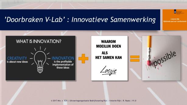 Innovatieve Samenwerking