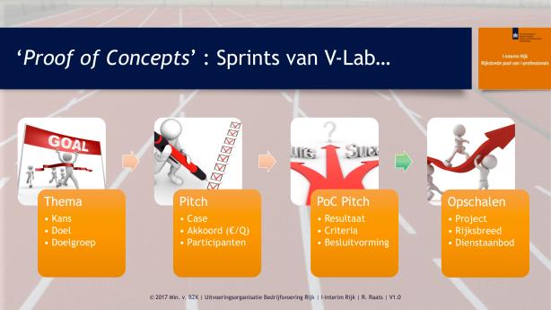proofofconcepts_V-Lab