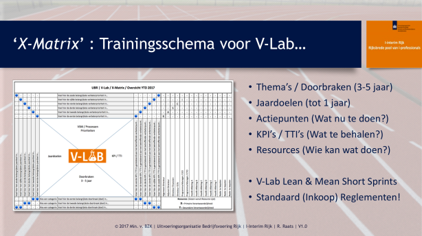 x-matrix_trainingsschema V-Lab